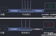 交换机面板 家庭组网问题:交换机 AP面板,还是交换机 无线路由?