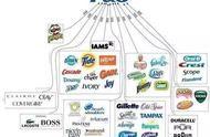 商标名 商标取名有哪些技巧?