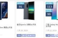 手机评测排名 你觉得手机质量方面几大品牌如何排名?