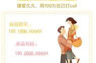 电信号码开头 中国电信网上选号办卡