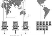 国内服务器 服务器租用多少钱一月