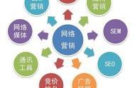 网络营销案例ppt 网络营销案例具体分析