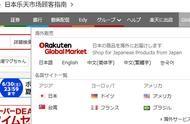 国外域名比价网站 网站域名费用
