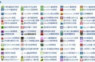 庐江英语网站源码合买 英语口语
